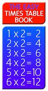 Easy Times Table (Know How)