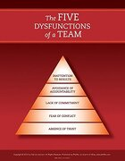 The Five Dysfunctions of a Team - Lencioni, Patrick - John Wiley & Sons Inc