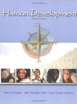 portada Human Development